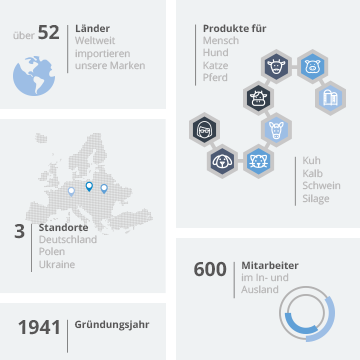 Infografik_food-family_360x360px